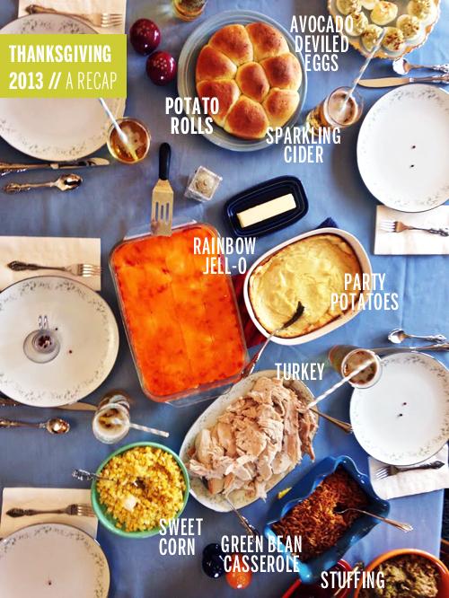 Thanksgiving 2013 // take a megabite